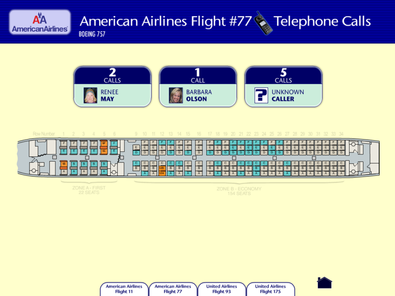 File:Aa77-calls-all.png